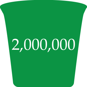 2 Million plastic cups saved from landfill